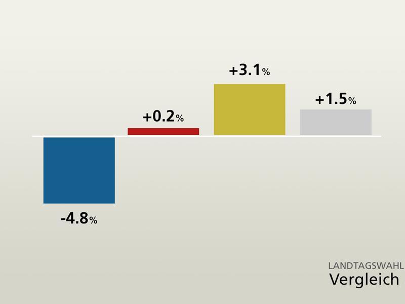 img_news_landtagswahlen2017.jpg